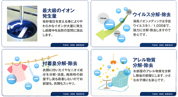 滝風イオンメディックの特徴を解説